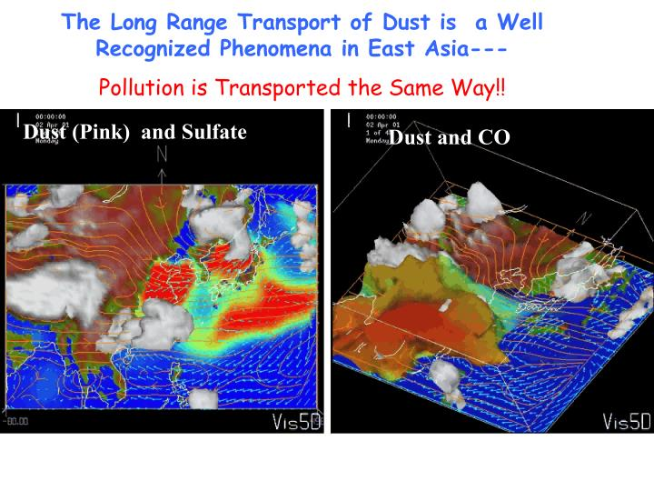 The Long Range Transport of Dust is  a Well Recognized Phenomena in East Asia---