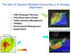 the role of chemical weather forecasting is of growing importance
