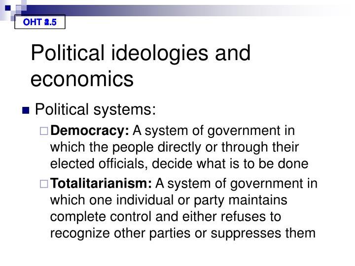 Political ideologies and economics