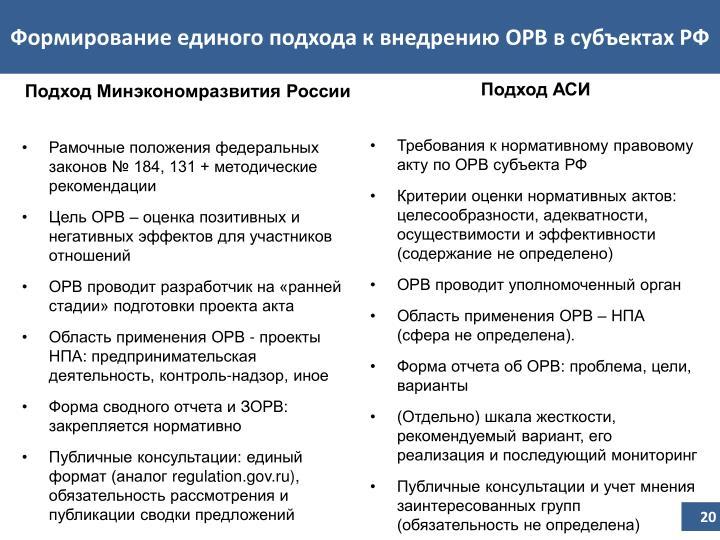Формирование единого подхода к внедрению ОРВ в субъектах РФ