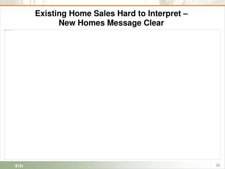 Existing Home Sales Hard to Interpret –