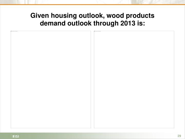 Given housing outlook, wood products