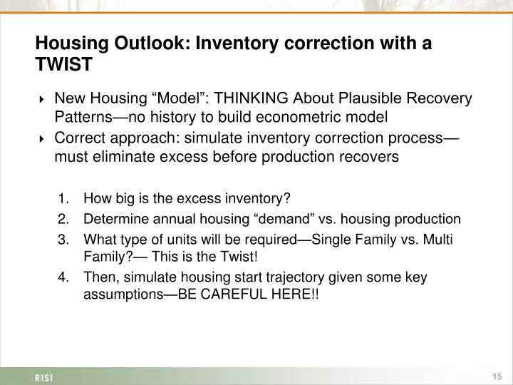 Housing Outlook: Inventory correction with a TWIST