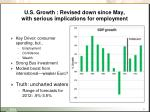 u s growth revised down since may with serious implications for employment