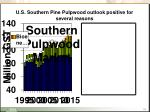 u s southern pine pulpwood outlook positive for several reasons