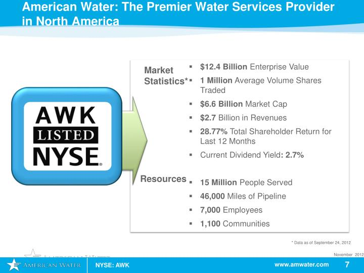 American Water: The Premier Water Services Provider in North America
