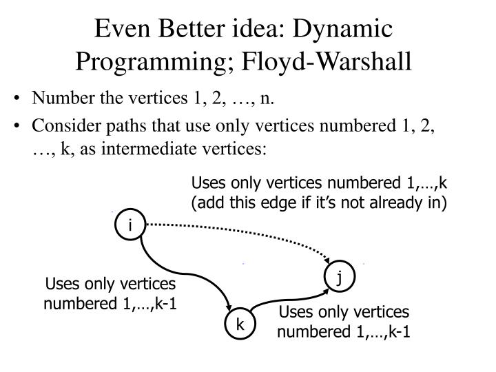 Even Better idea: Dynamic Programming; Floyd-Warshall