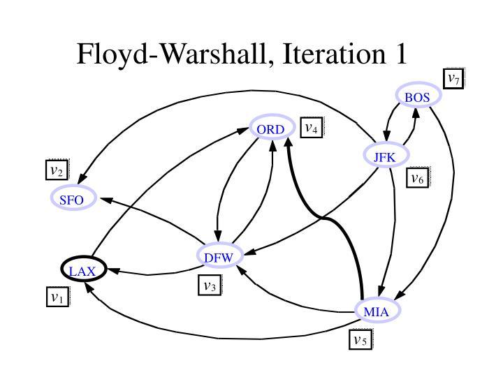 Floyd-Warshall, Iteration 1