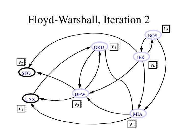 Floyd-Warshall, Iteration 2