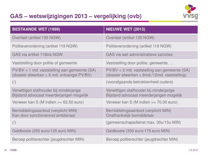 GAS – wetswijzigingen 2013 – vergelijking (ovb)