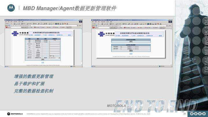 MBD Manager