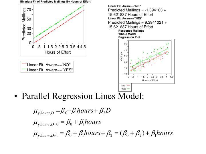 Parallel Regression Lines Model: