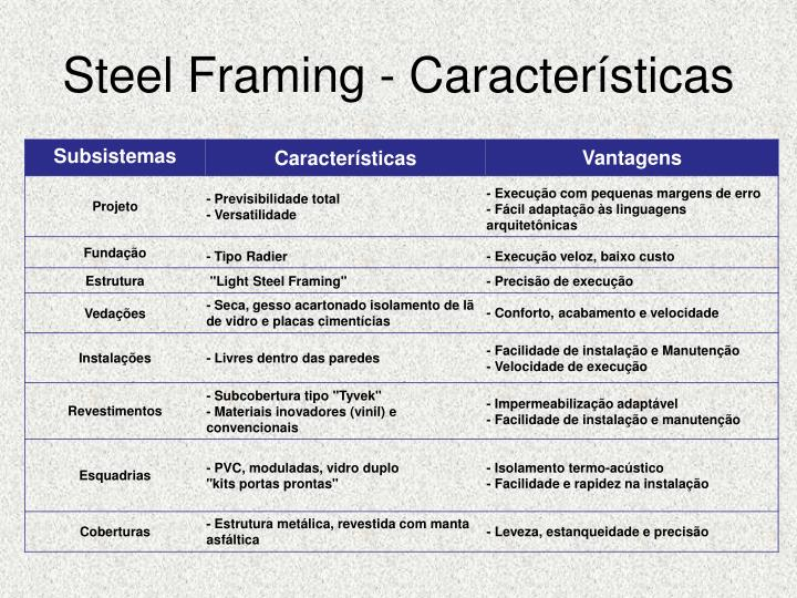 Steel Framing - Características