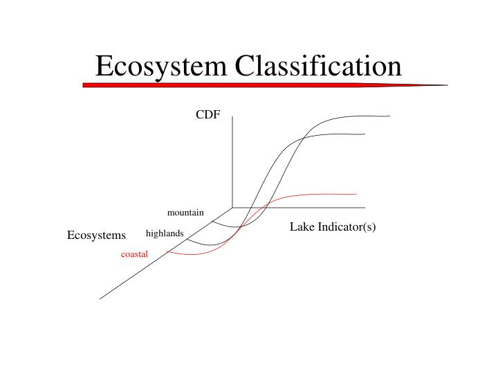 Ecosystem Classification