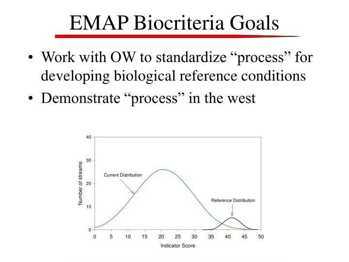 EMAP Biocriteria Goals
