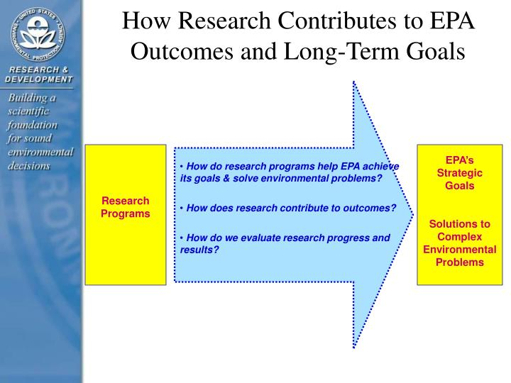 How Research Contributes to EPA