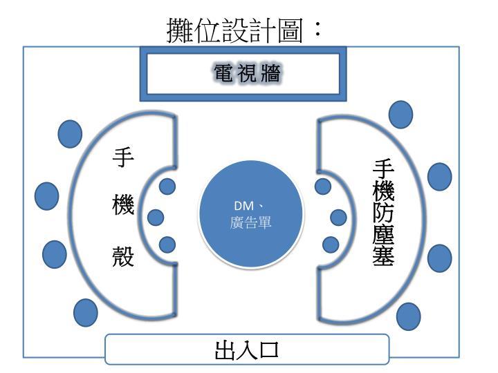 攤位設計圖: