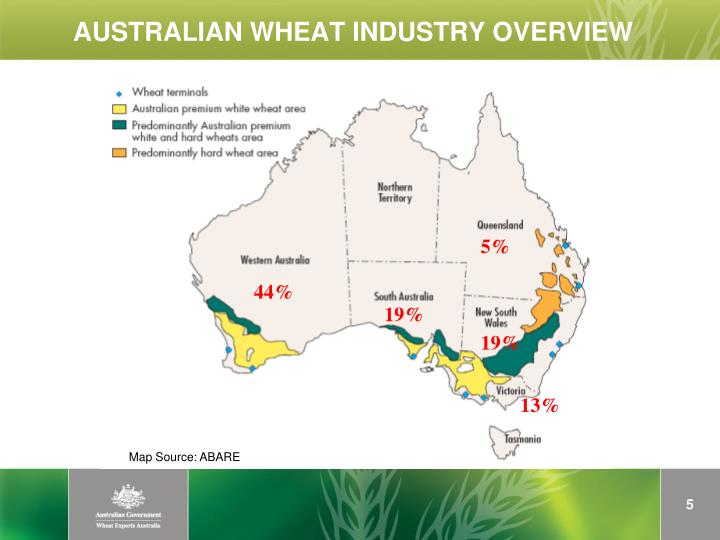 AUSTRALIAN WHEAT INDUSTRY OVERVIEW