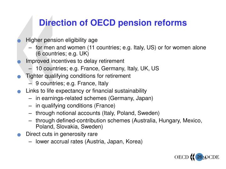 Direction of OECD pension reforms