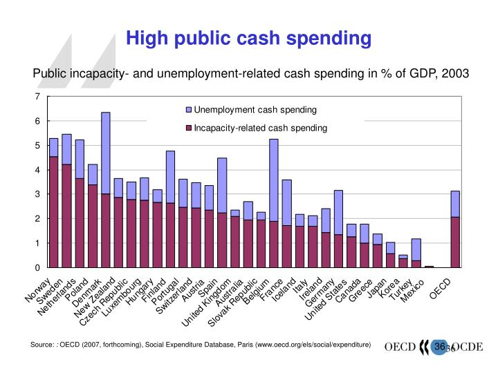 High public cash spending