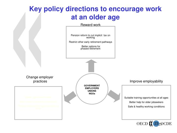 Key policy directions to encourage work at an older age