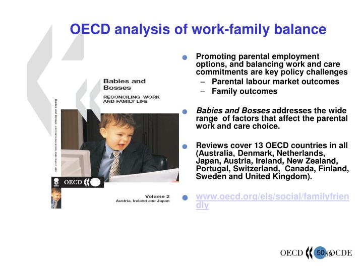 OECD analysis of work-family balance