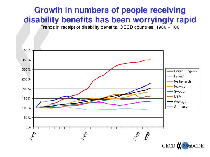 Growth in numbers of people receiving disability benefits has been worryingly rapid