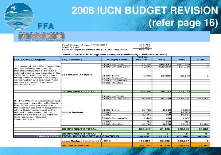 2008 IUCN BUDGET REVISION