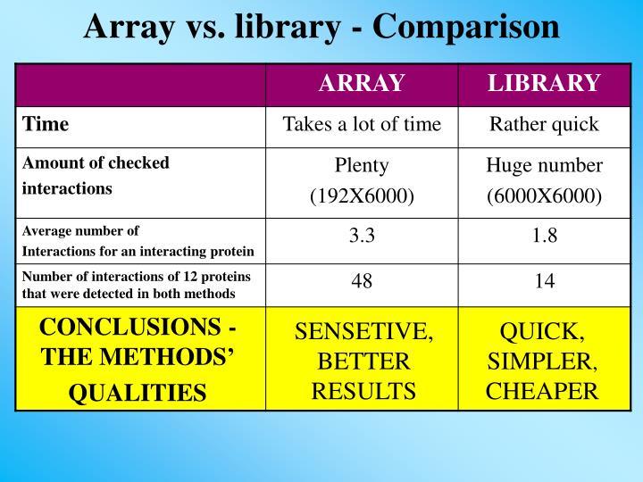 Array vs. library - Comparison