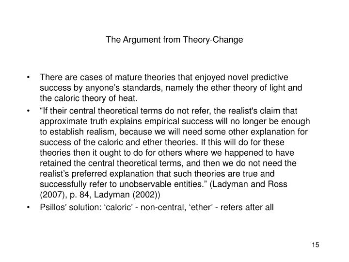 The Argument from Theory-Change