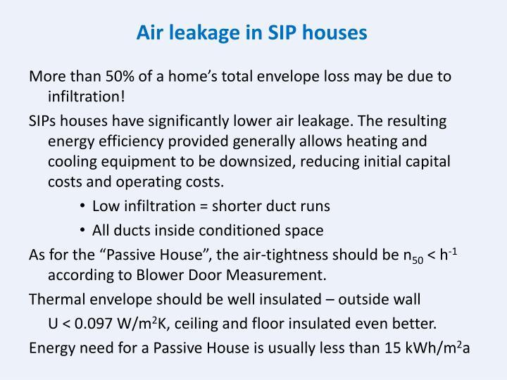 Air leakage in SIP houses