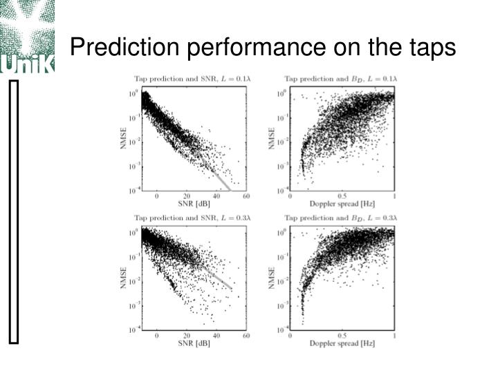Prediction performance on the taps