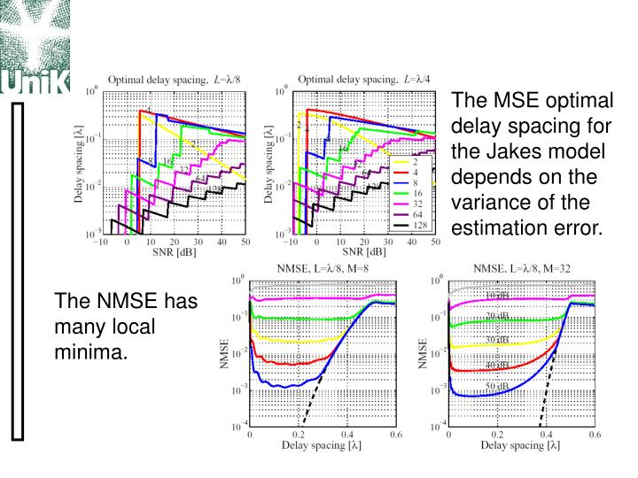 The MSE optimal delay spacing for the Jakes model depends on the variance of the estimation error.