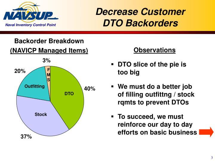 Decrease Customer