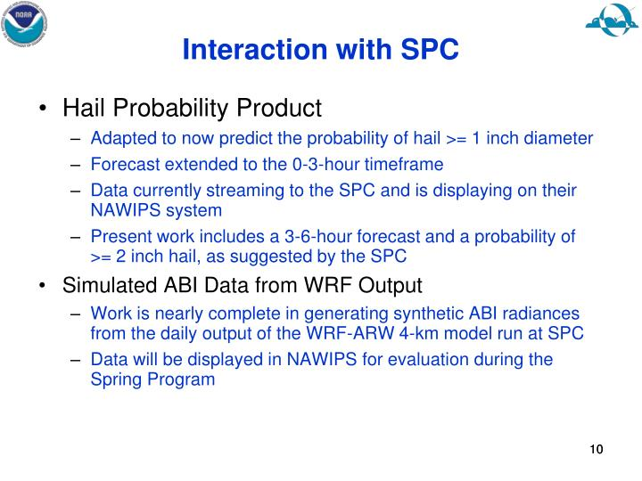 Interaction with SPC