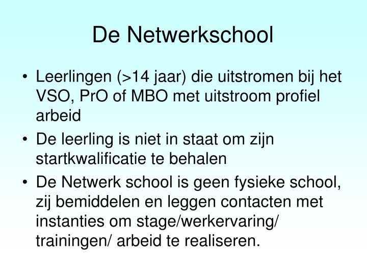 De Netwerkschool