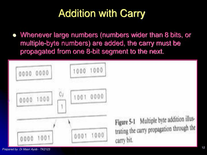 Addition with Carry