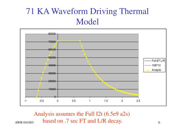 71 KA Waveform Driving Thermal Model
