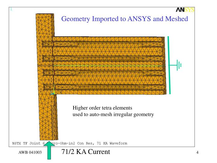Geometry Imported to ANSYS and Meshed