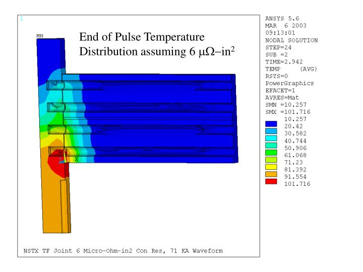 End of Pulse Temperature Distribution assuming 6