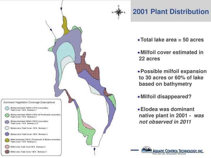 2001 Plant Distribution