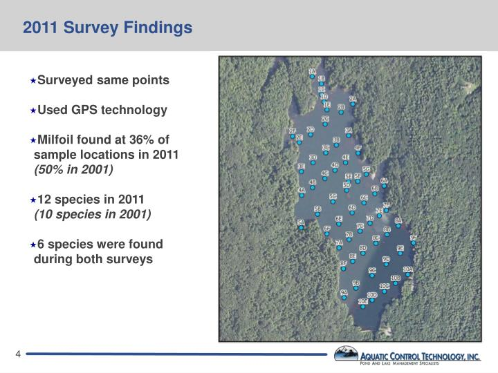 2011 Survey Findings