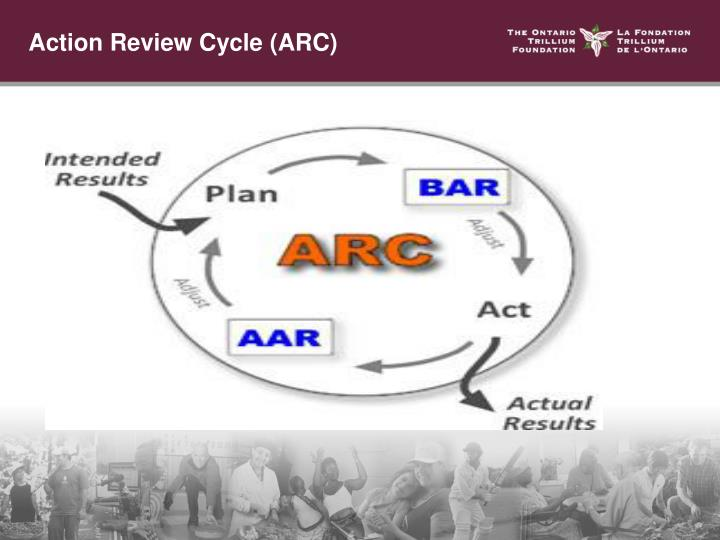 Action Review Cycle (ARC)