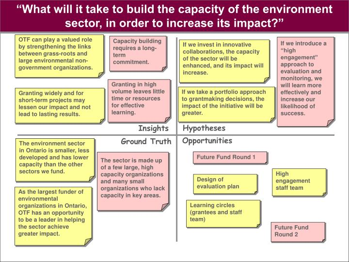 """""""What will it take to build the capacity of the environment sector, in order to increase its impact?"""""""