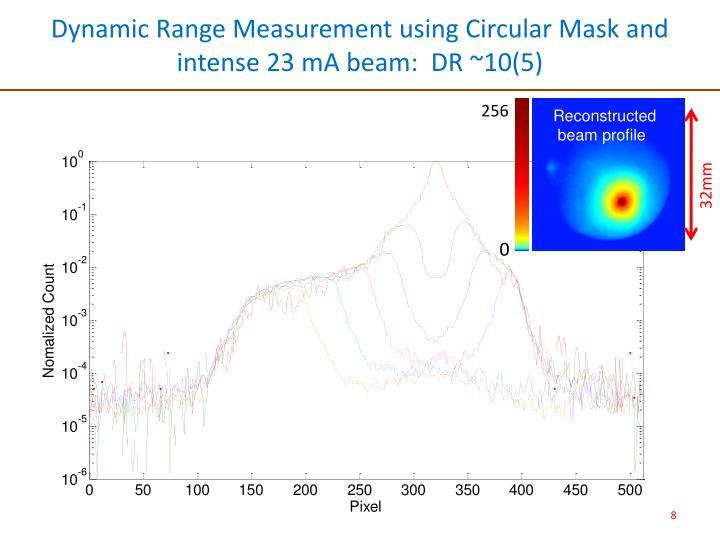 Dynamic Range Measurement using Circular Mask and intense 23 mA beam:  DR ~10(5)