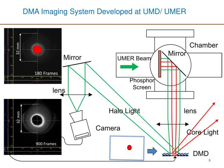 DMA Imaging System Developed at UMD/ UMER