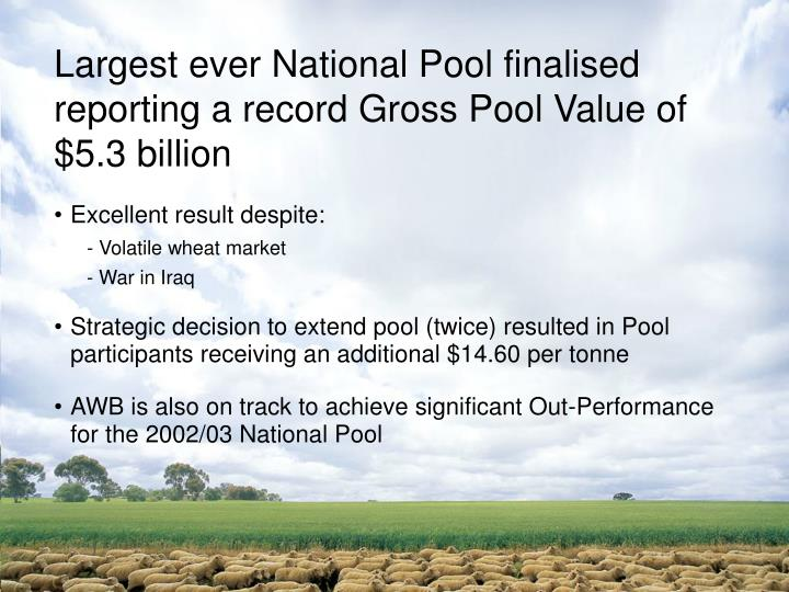 Largest ever National Pool finalised reporting a record Gross Pool Value of $5.3 billion