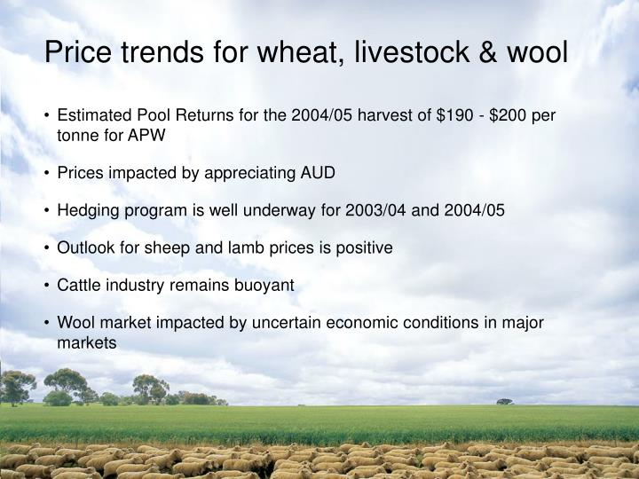 Price trends for wheat, livestock & wool