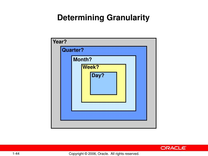 Determining Granularity