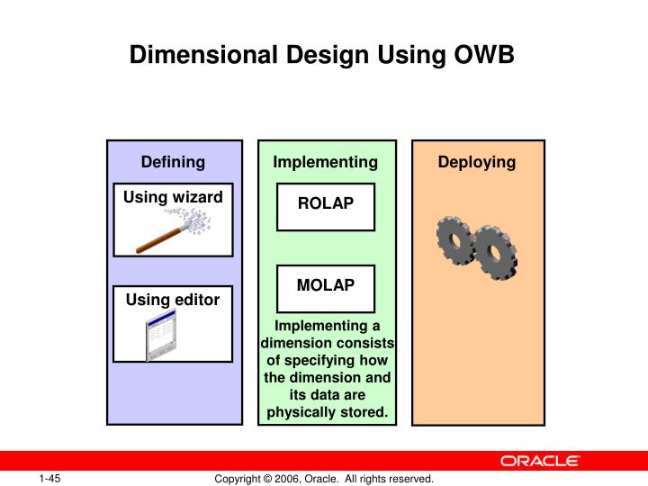 Dimensional Design Using OWB